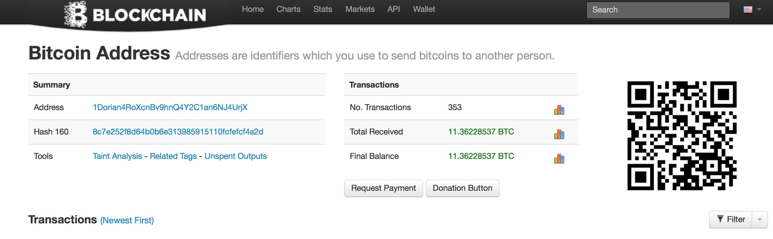 "A ""Donate to Dorian"" Bitcoin Address Has Been Created…$7k Donated in Less than an Hour"