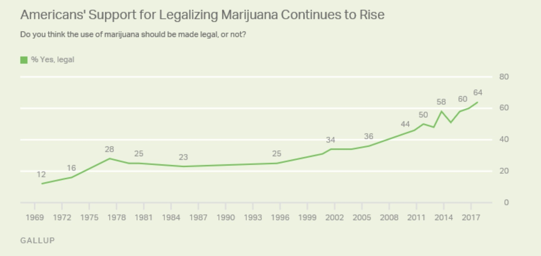 the current stand of the united states against the legalization of marijuana (the wikipedia page medical cannabis in the united states has up-to-date legal cannabis in the clinic the medical marijuana debate retrieved march.